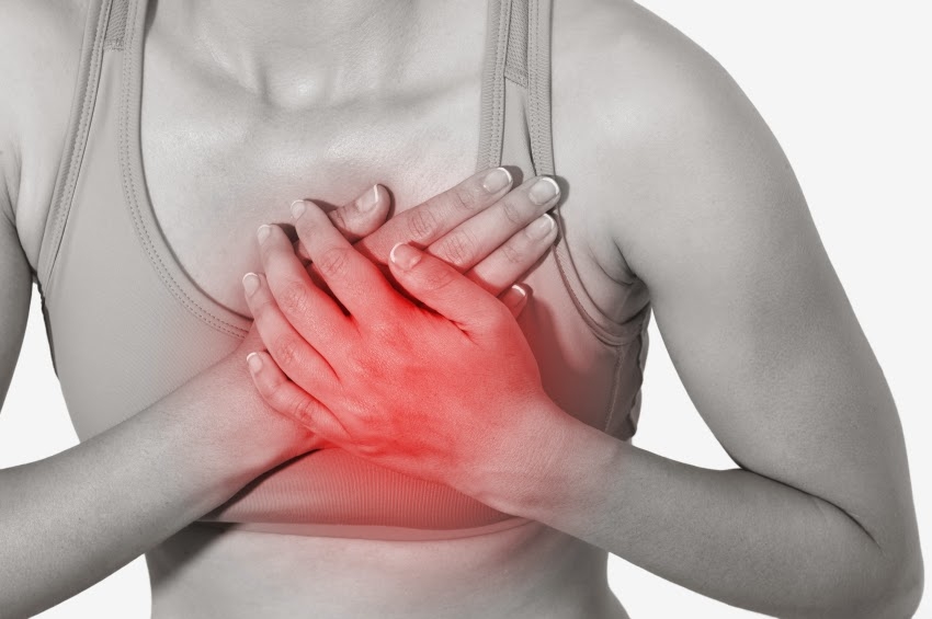 Early Heart Attack Symptoms for Women