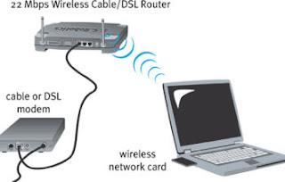 cosa fa il modem
