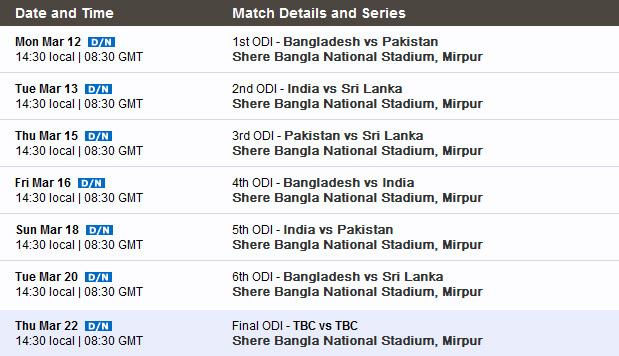 asia-cup-2012-schedule-fixtures