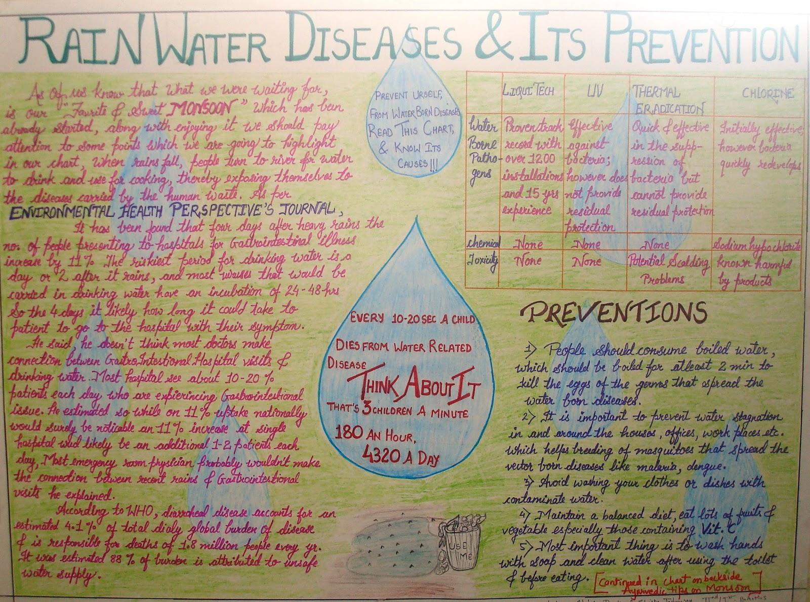 Posters Varsha Ritu Rainy