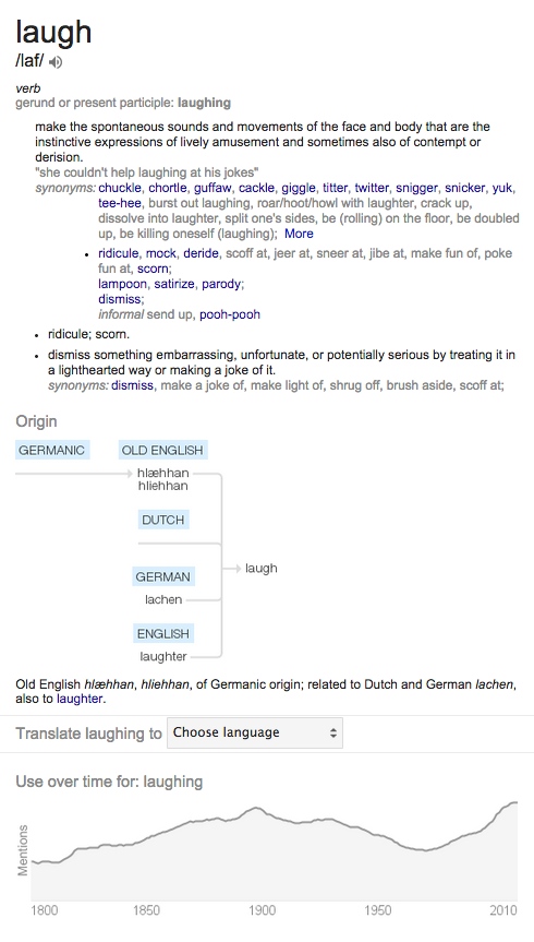 Etymology of the word laughing