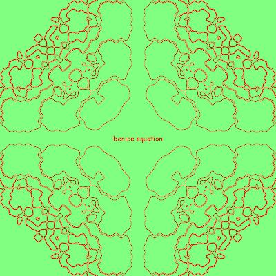 Tn of binary search tree