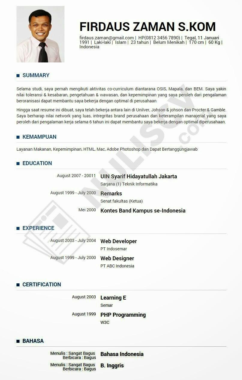 Contoh Curriculum Vitae (CV) Yang Baik dan Benar www