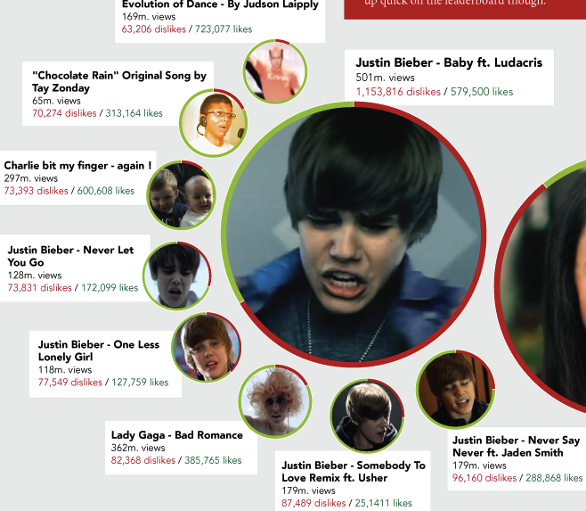 baby justin bieber youtube. youtube justin bieber baby