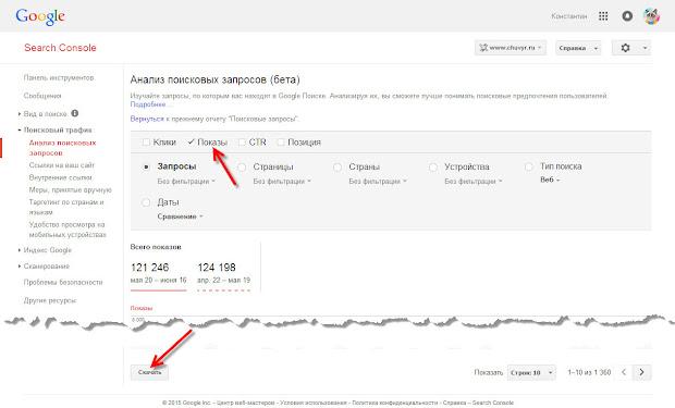 Анализ поисковых запросов в Google Search Console
