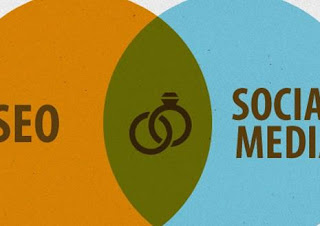 sosyal medya seo