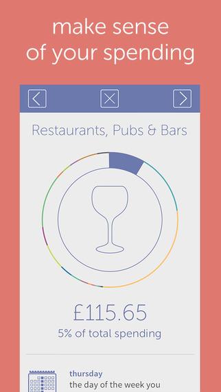 The Free money saving app that every student needs
