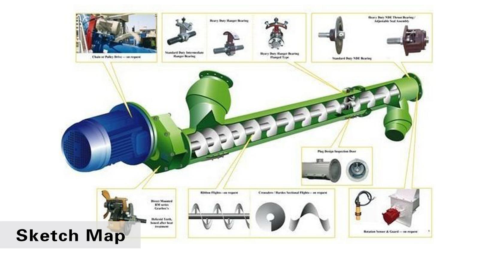 pipe conveyor design calculation pdf