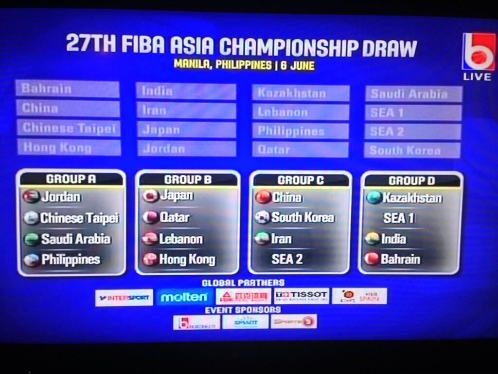 Fiba Asia 2013 Draw Results | Gilas Pilipinas Updates