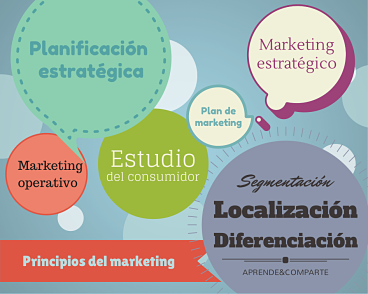principios-marketing