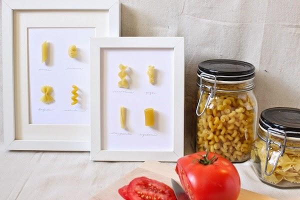 Decoraci n f cil tutorial para cuadros de cocina con pasta - Cuadros para cocina ikea ...