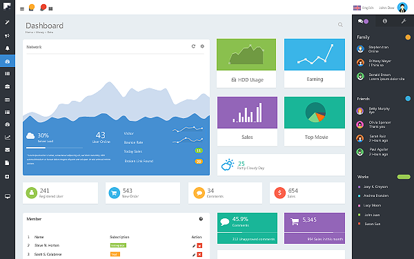 DOWNLOAD] Nifty v2.2 - Responsive Admin Template - seo bootstrap