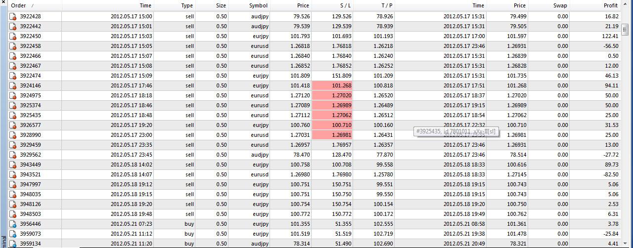 Forex robot price list