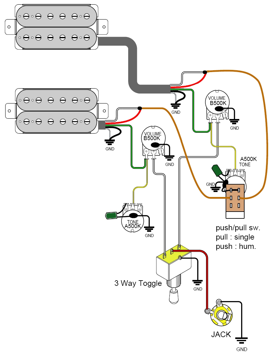 two humbucker wiring diagram two image wiring diagram 2 wire pickup 2 automotive wiring diagram database on two humbucker wiring diagram