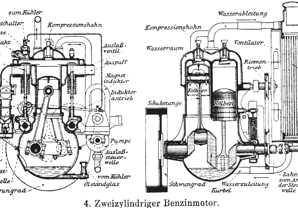 Internal Combustion Engine - Car Engine Information