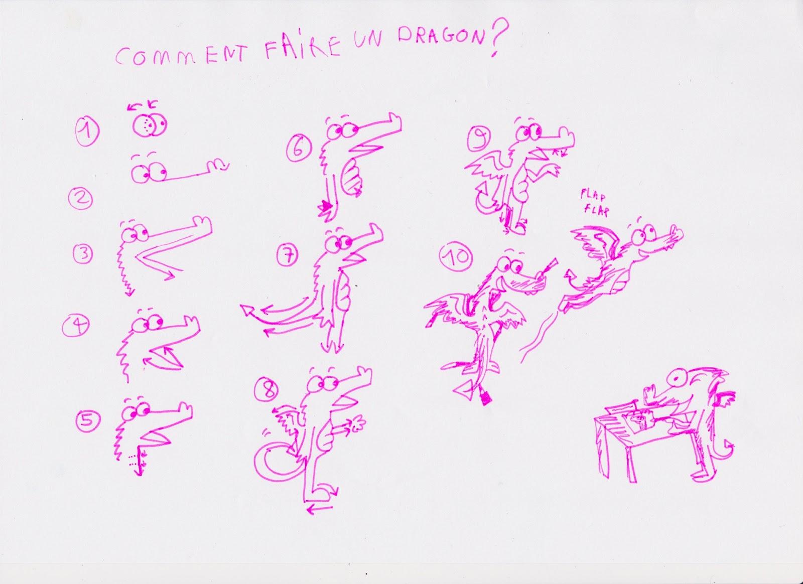 Le monde de fleufinette mes bd fantastiques dessins et autres choses comment dessiner un dragon - Dessiner dragon ...