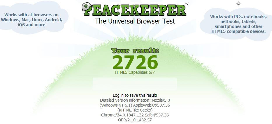 Opera21 Peacekeeperスコア