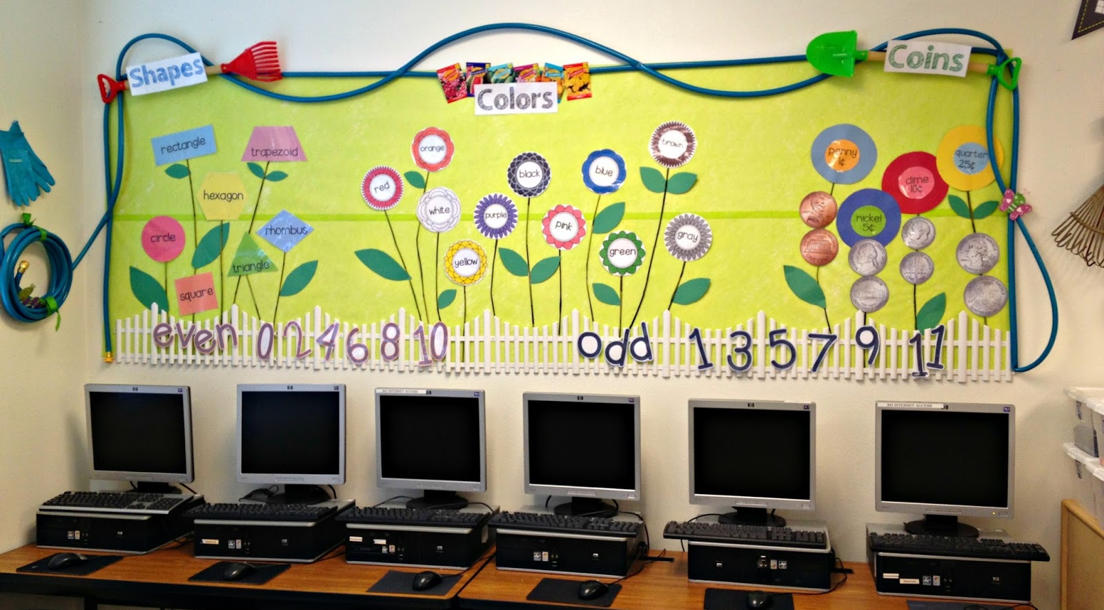 Perfect Classroom Wall Display Ideas Sketch - The Wall Art ...
