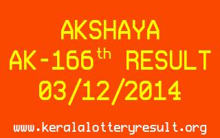AKSHAYA Lottery AK-166 Result 03-12-2014