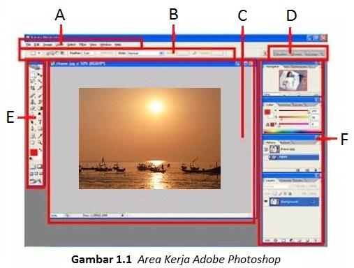 Cara Menggunakan Adobe Photoshop Cs3 Belajar Tutorial ...