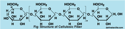 Cellulosic-Fiber