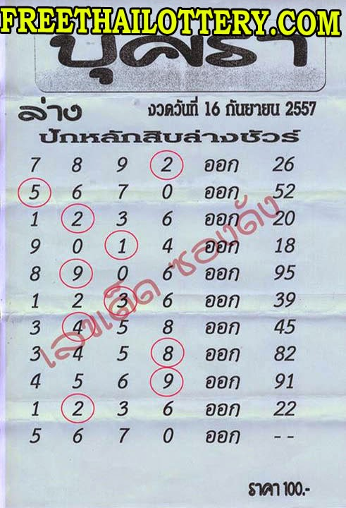 Thai lottery Down Tass Tip 16-09-2014