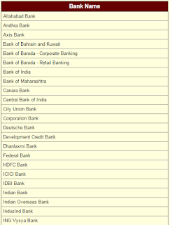 Step 4: Online PAN Card Correction bank list