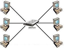 Contoh diagram penggunaan switch