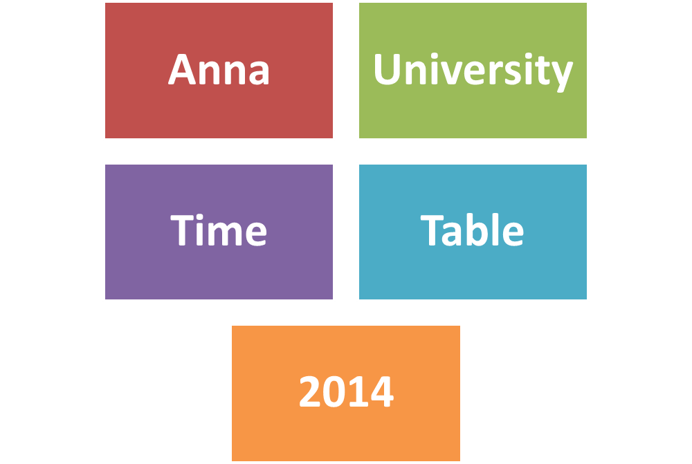 Anna university tentative exam schedule 2014 www for Rgpv time table 4 th sem 2015