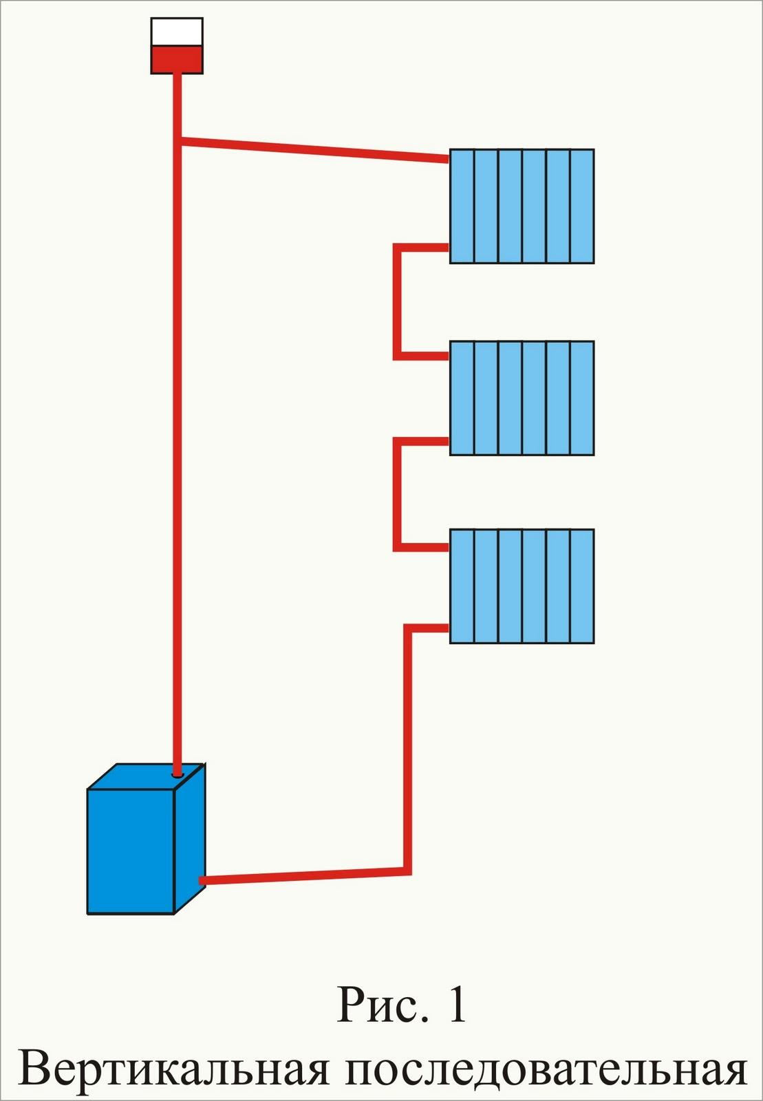 Отопление частного дома своими руками ленинградка открытого типа
