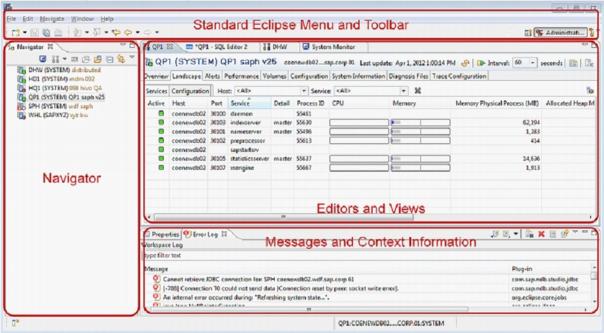 How to Start HANA Studio Admin Console - SAP HANA ...