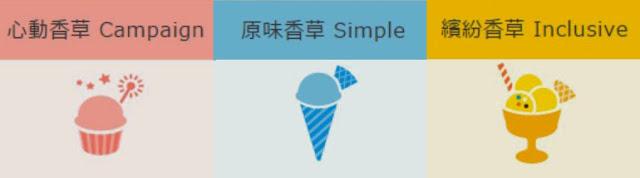 香草航空 繽紛香草 Inclusive、原味香草 Simple、心動香草 Campaign