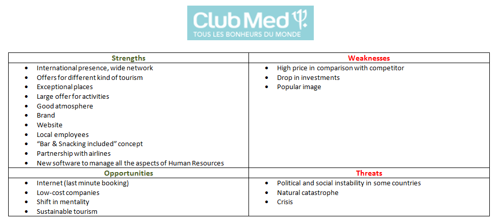 swot analysis for a bar nightclub Business plan for the nightclub medium and long term objectives and a swot (strengths, weaknesses, opportunities and threats) analysis.
