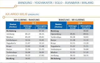 Jadwal Kereta Api per 01 April 2013