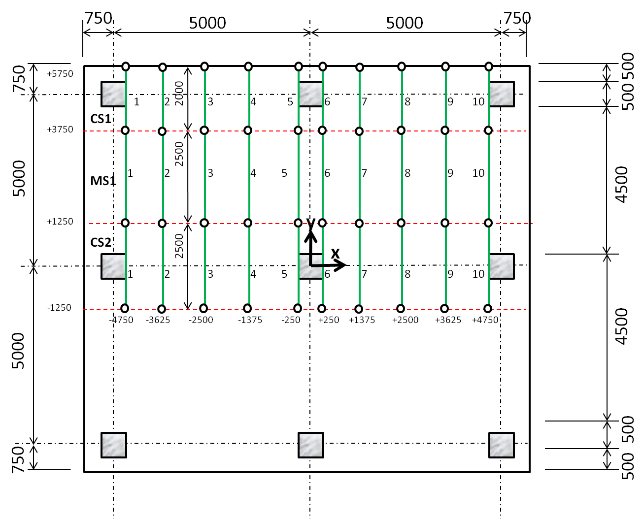 Flat Plate Slab Design Using Section Cut In Sap2000 Structural Bending Moment Diagram Software Figure 1 Example Reinforced With The Cuts Marked For Column Strips And Middle Strip