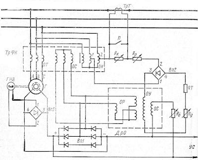 Система самовозбуждения и автоматического регулирования тока возбуждения генераторов типа МСС