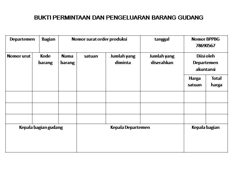 Sistem Akuntansi Biaya Sistem Pengawasan Produksi Dan