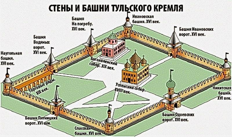 В Тульском кремле 9 башен.