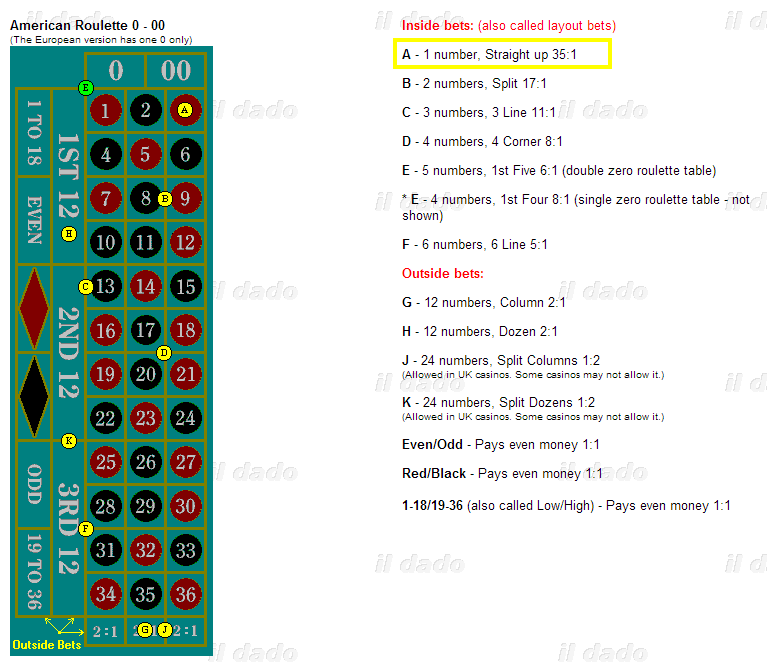 Roulette 30 numbers