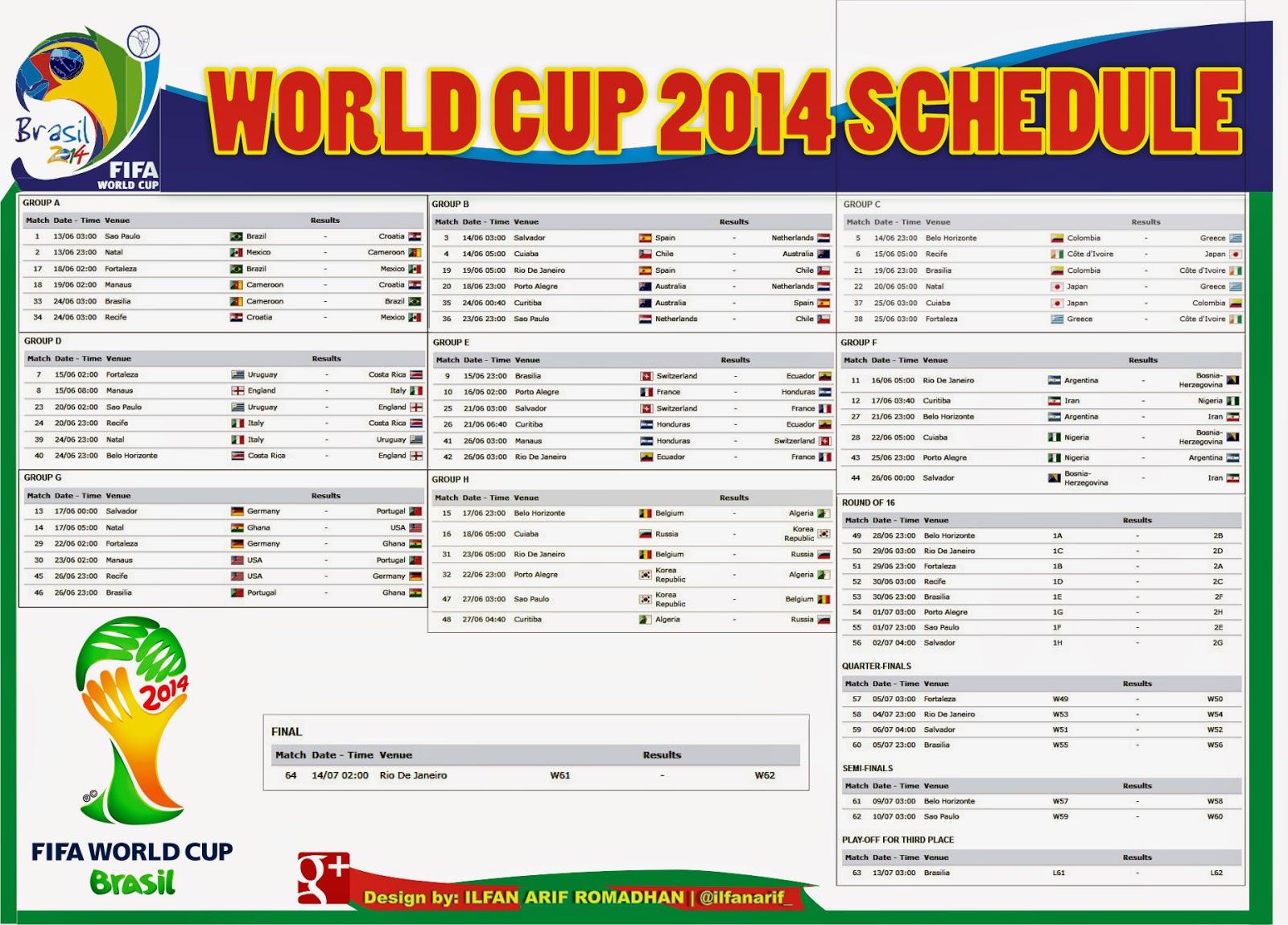Jadwal Piala Dunia 2014 Brasil Jam Tayang Pertandingan Lengkap
