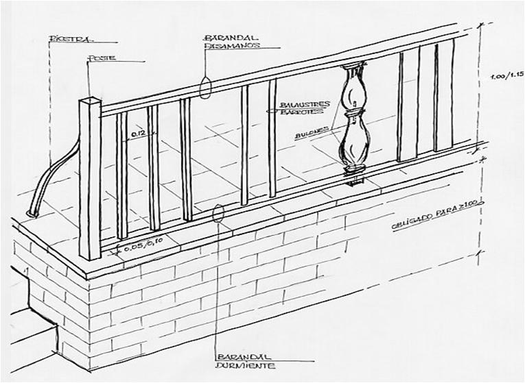 Base paisajismo equipamiento urbano barandillas i - Barandillas de seguridad para escaleras ...