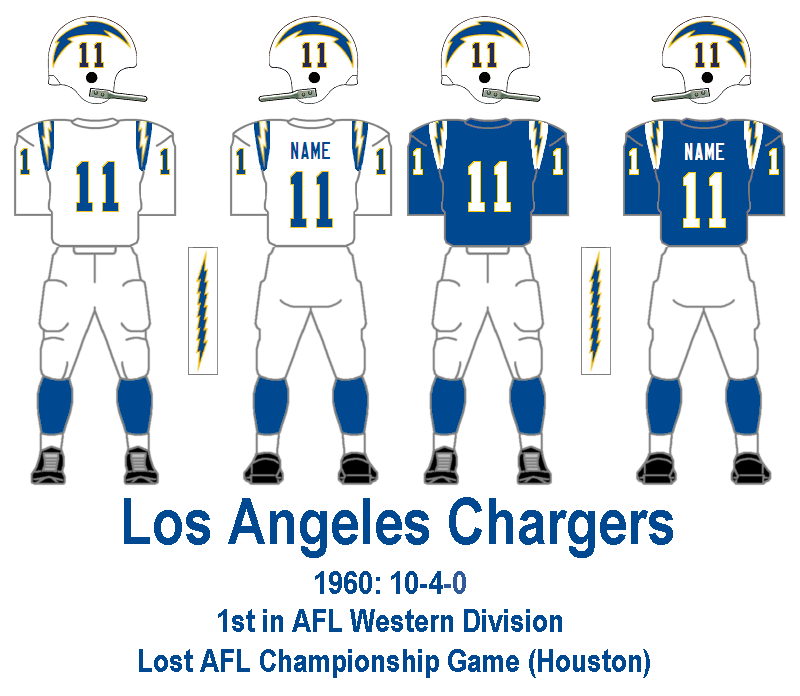 San Diego Chargers Fan Forum: Los Angeles Rams Brand Discussion
