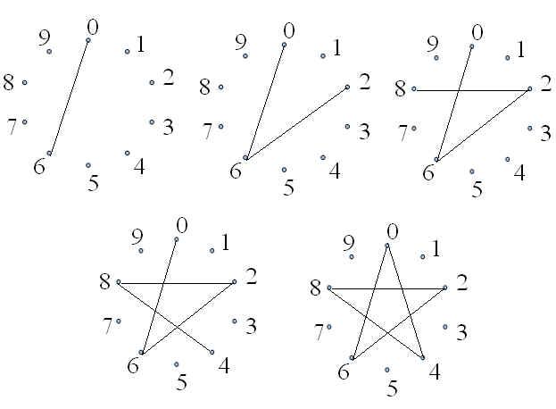 Mathrecreation A Deep Dive Into The Multiplication Table