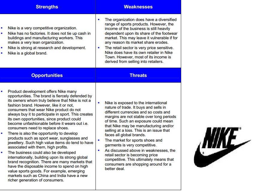 swot analysis of nike essay (results page 2) view and download swot analysis essays examples also discover topics, titles, outlines, thesis statements, and conclusions for your swot analysis essay.