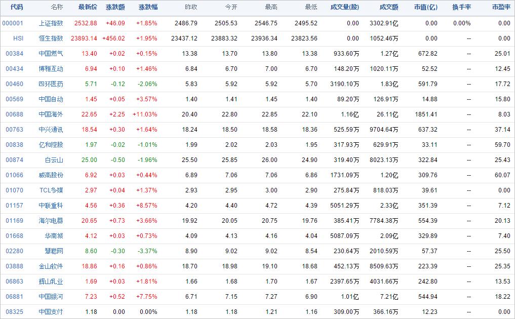 中国株コバンザメ投資ウォッチ銘柄watch20141124