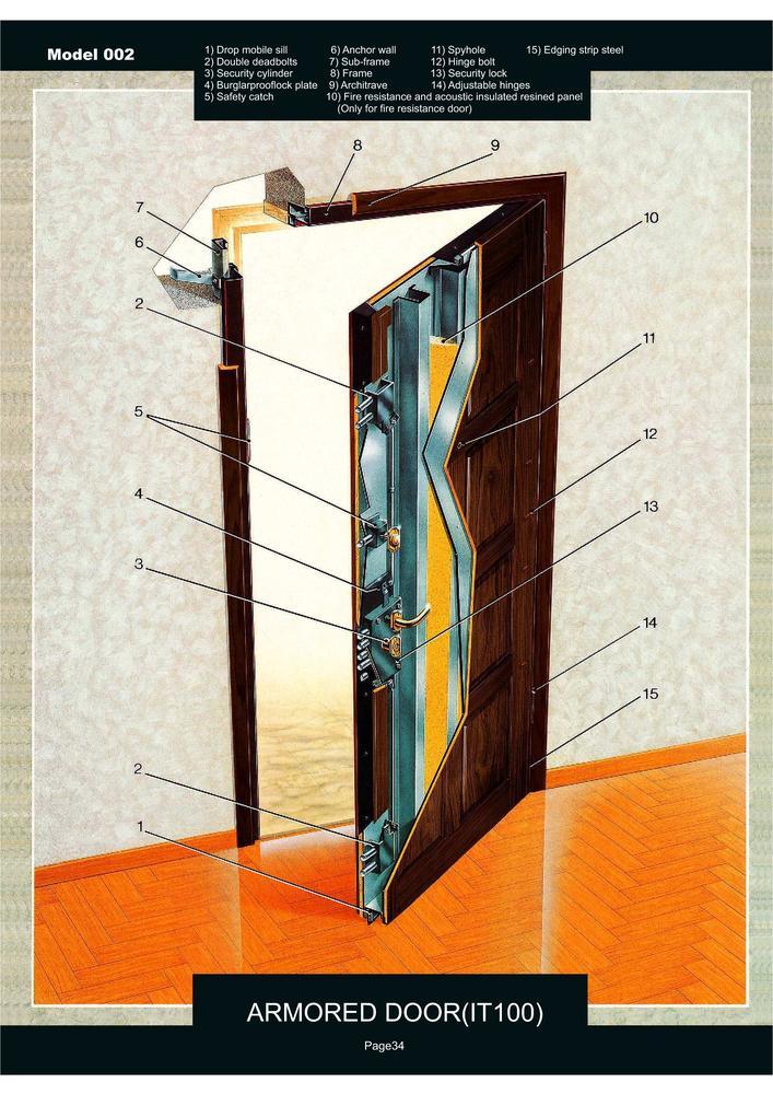 Blindaje de Puertas | Portones | Puertas de Madera