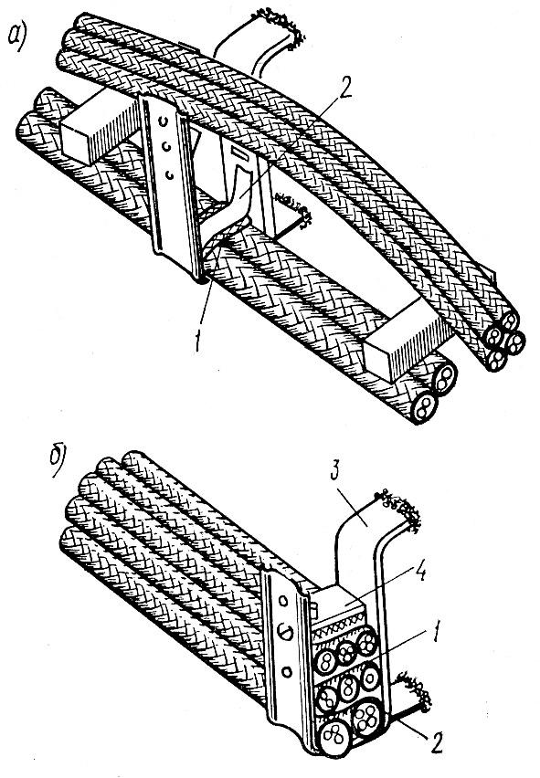 Заземление экранных оплеток в кассете с помощью токопроводящего покрытия