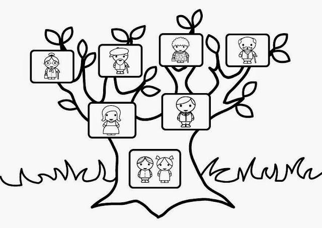 Recursos para mi clase: ÁRBOL GENEALÓGICO (COLOREAR)