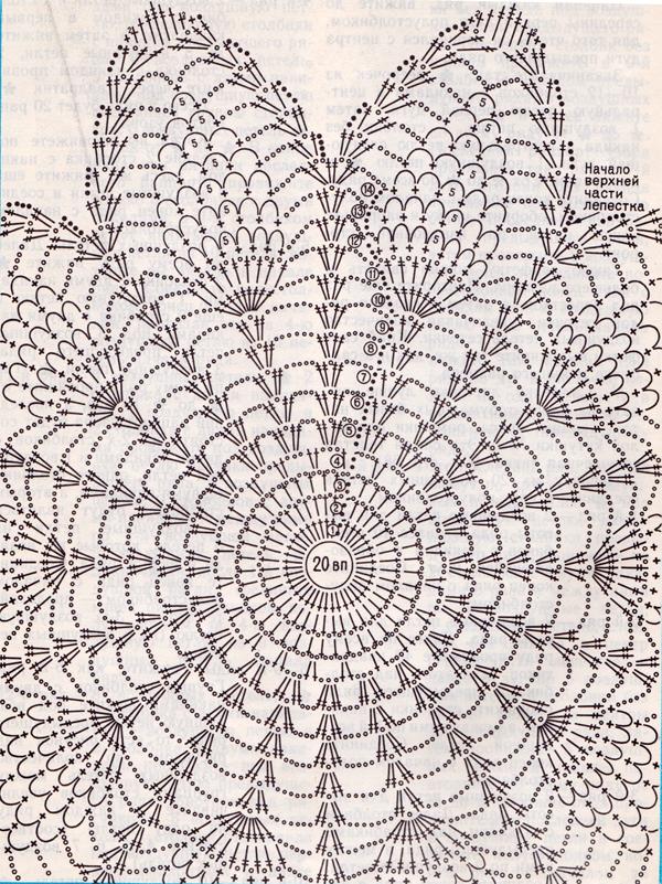 Схема вязания салфетки с