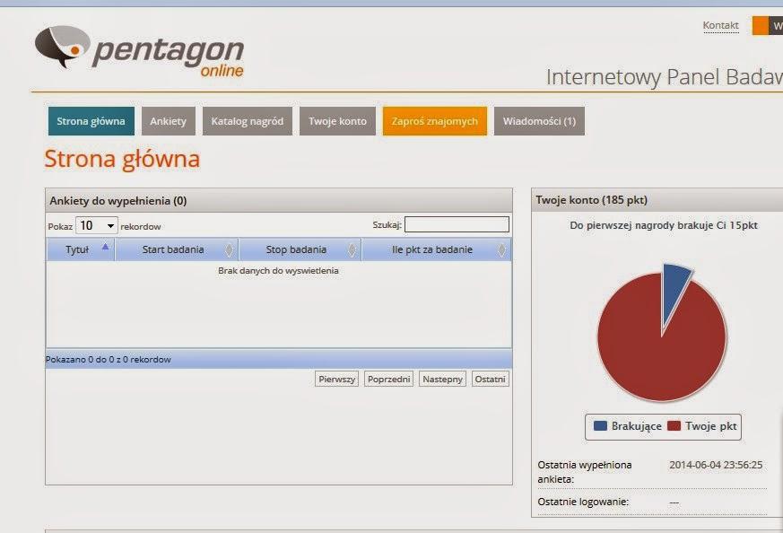 pentagononline płatne ankiety zarabianie w internecie